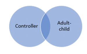 Controller and Adult-child